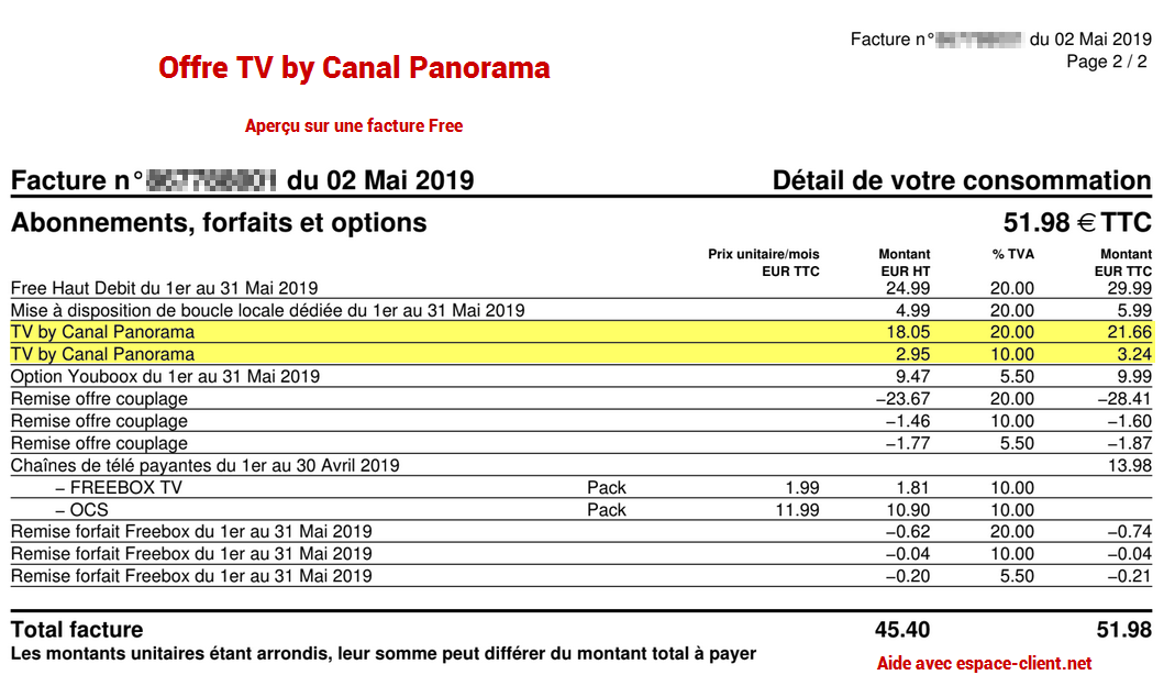 Offre TV by Canal panorama